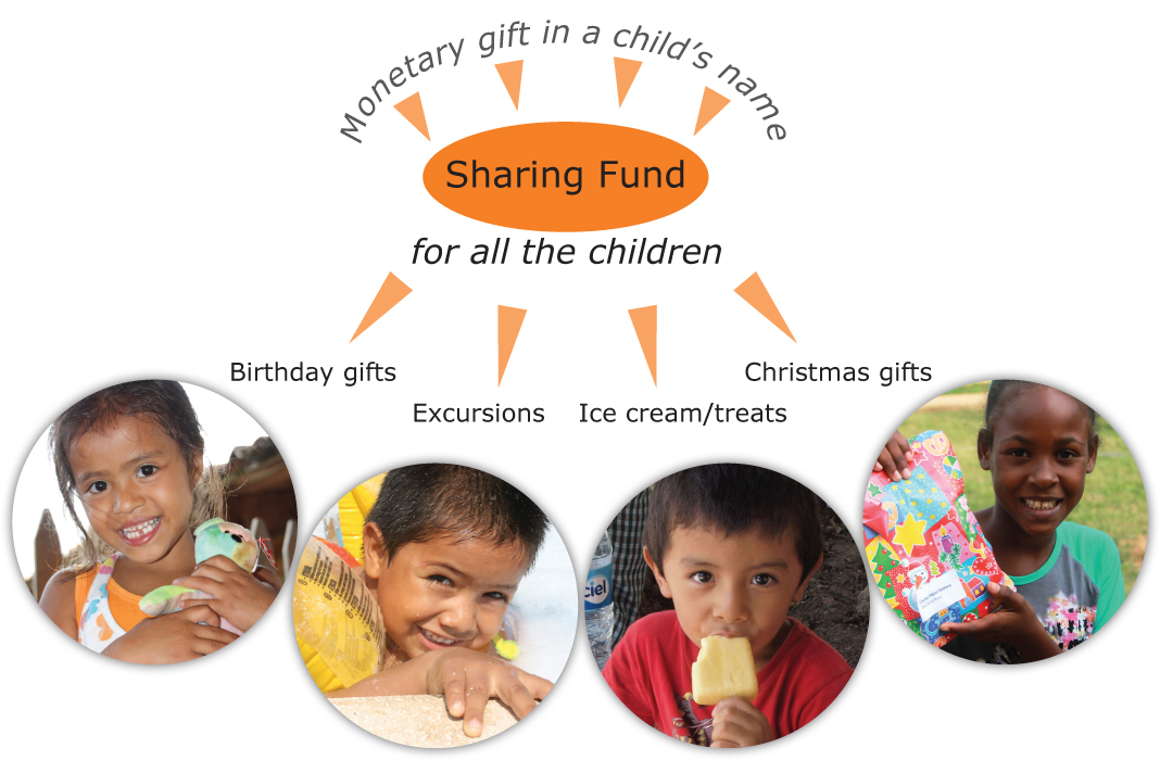 Sharing Fund-for Web